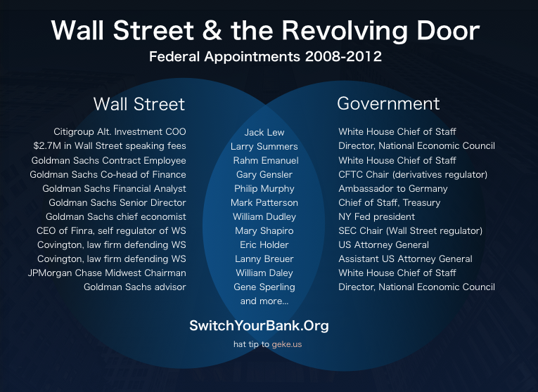 Wall Street revolving door
